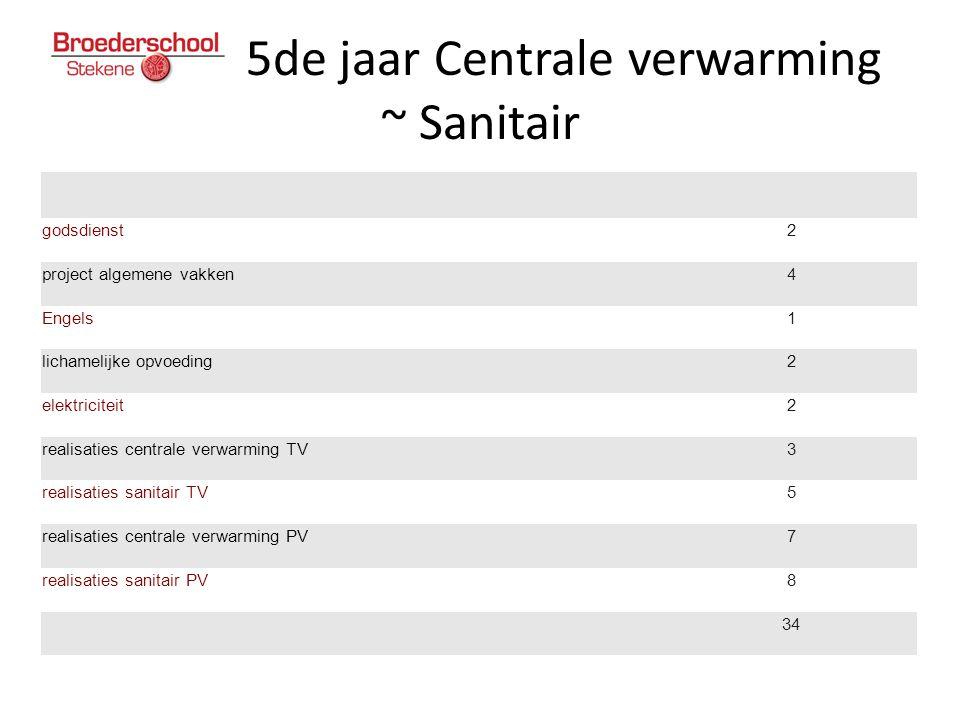 5de jaar Centrale verwarming ~ Sanitair