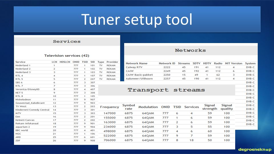 Tuner setup tool