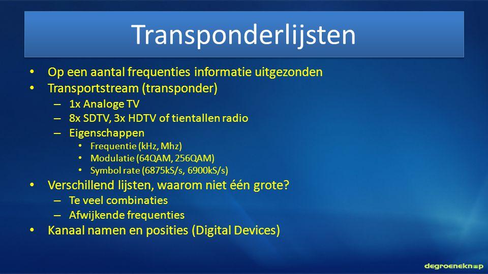 Transponderlijsten Op een aantal frequenties informatie uitgezonden