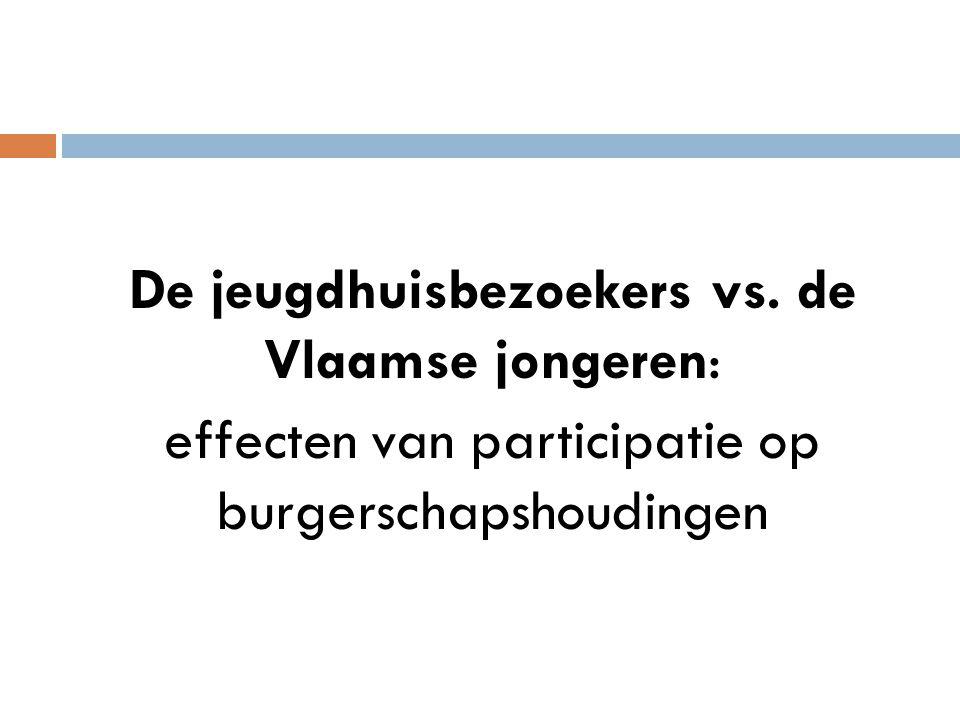 De jeugdhuisbezoekers vs. de Vlaamse jongeren: