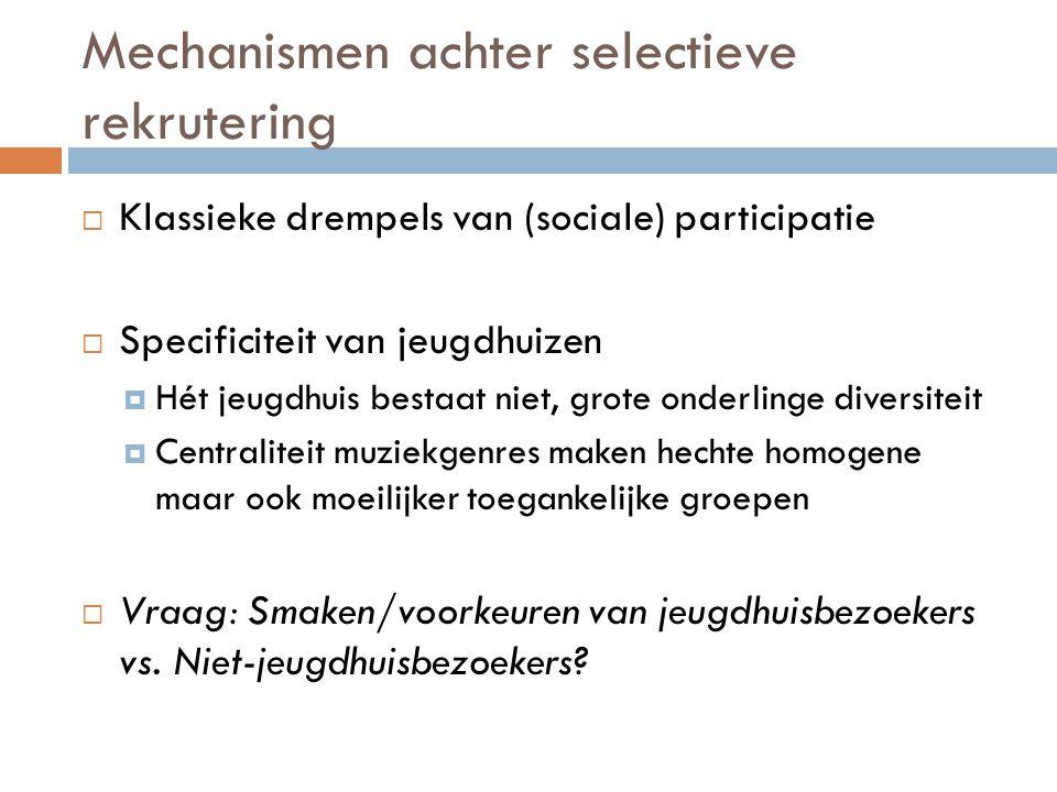Mechanismen achter selectieve rekrutering