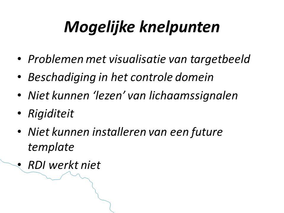 Mogelijke knelpunten Problemen met visualisatie van targetbeeld