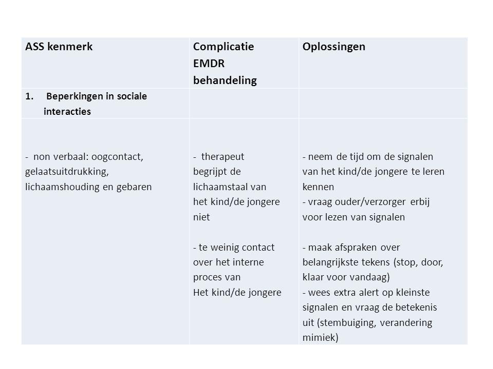 Complicatie EMDR behandeling Oplossingen