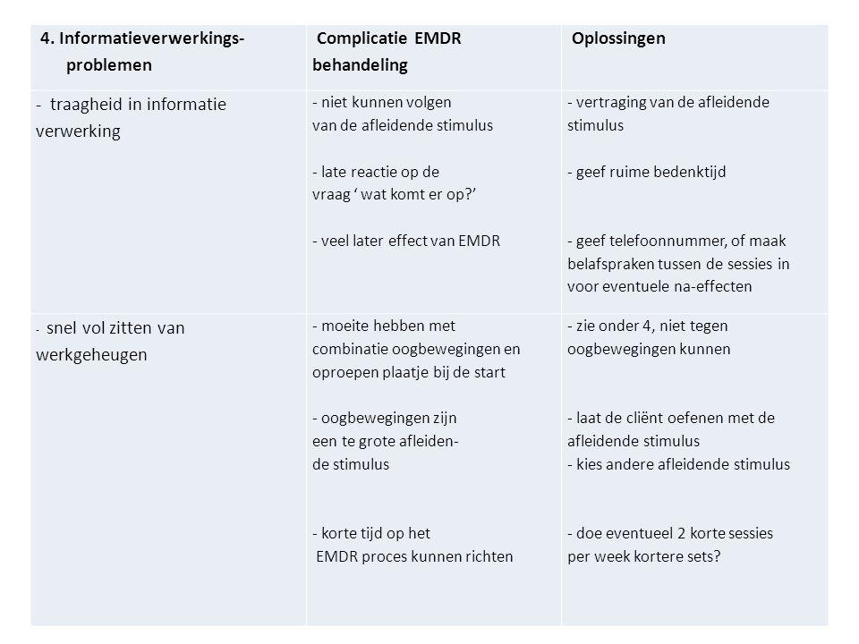 4. Informatieverwerkings- problemen Complicatie EMDR behandeling