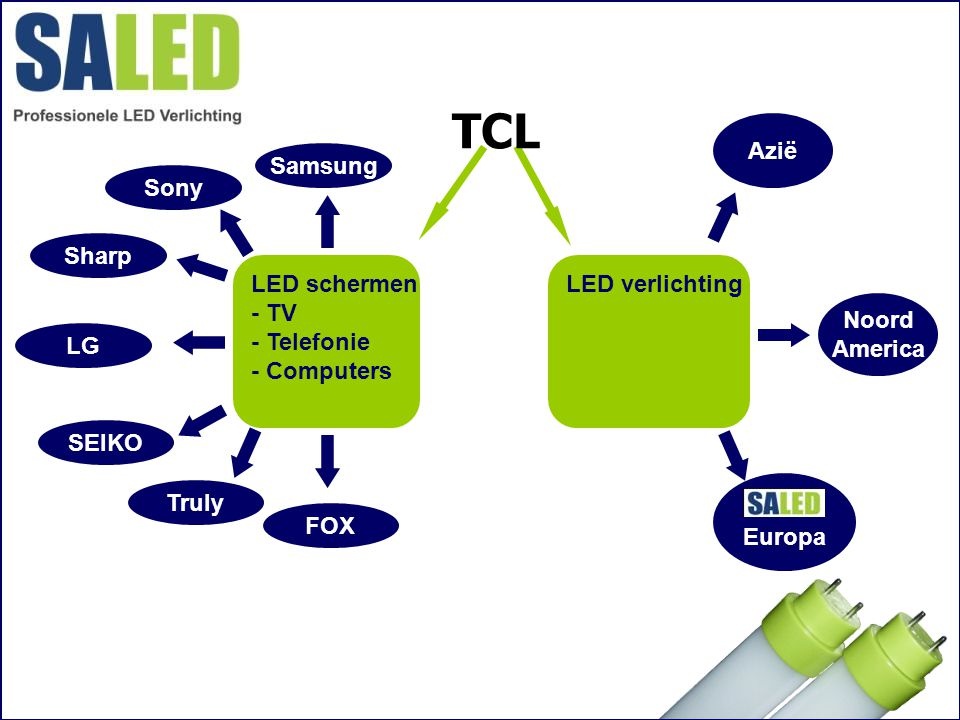 TCL Azië Samsung Sony Sharp LED schermen - TV - Telefonie - Computers