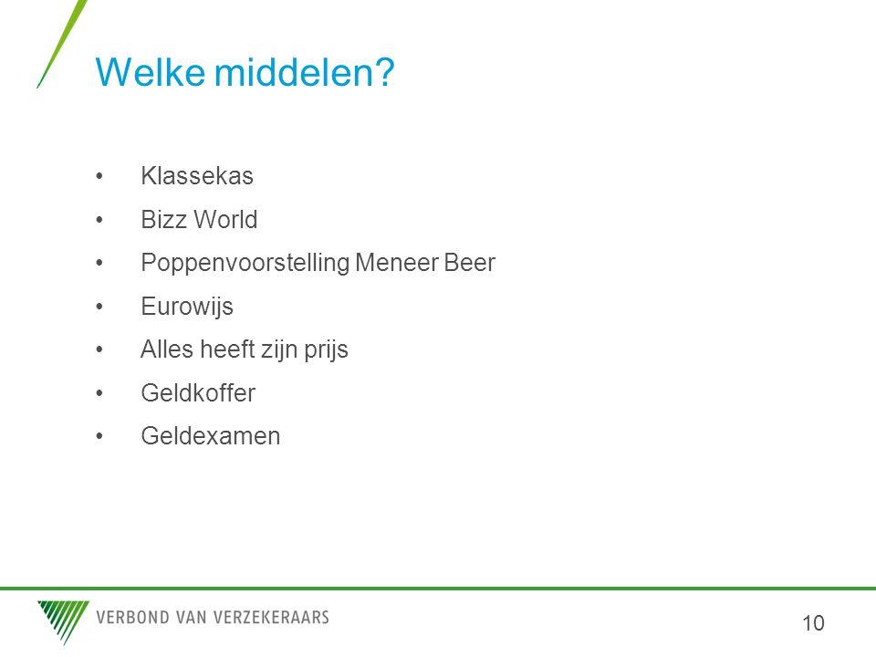 Welke middelen Klassekas Bizz World Poppenvoorstelling Meneer Beer