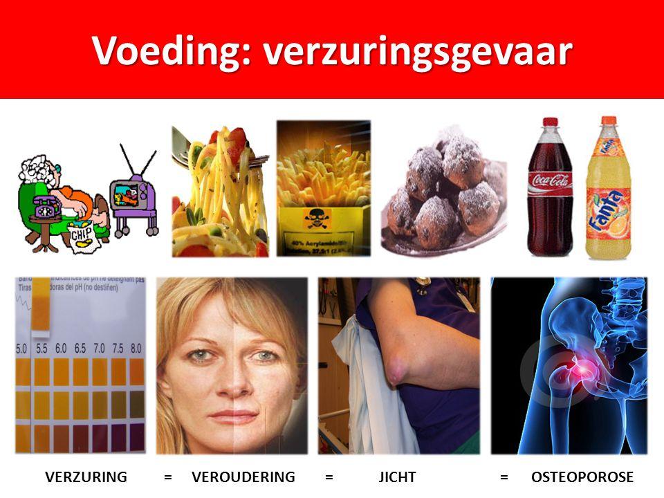 Voeding: verzuringsgevaar