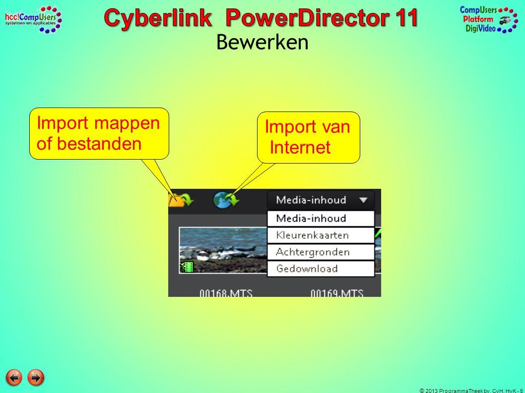 Bewerken Import mappen of bestanden Import van Internet