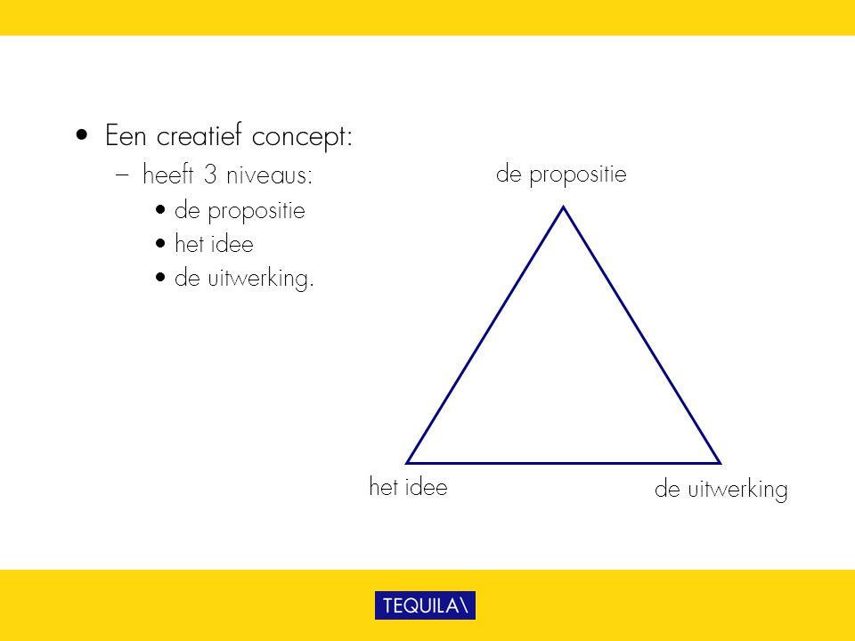 Een creatief concept: heeft 3 niveaus: de propositie de propositie