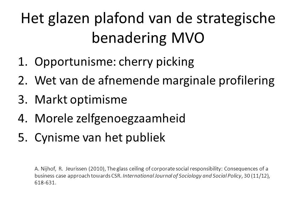 Het glazen plafond van de strategische benadering MVO