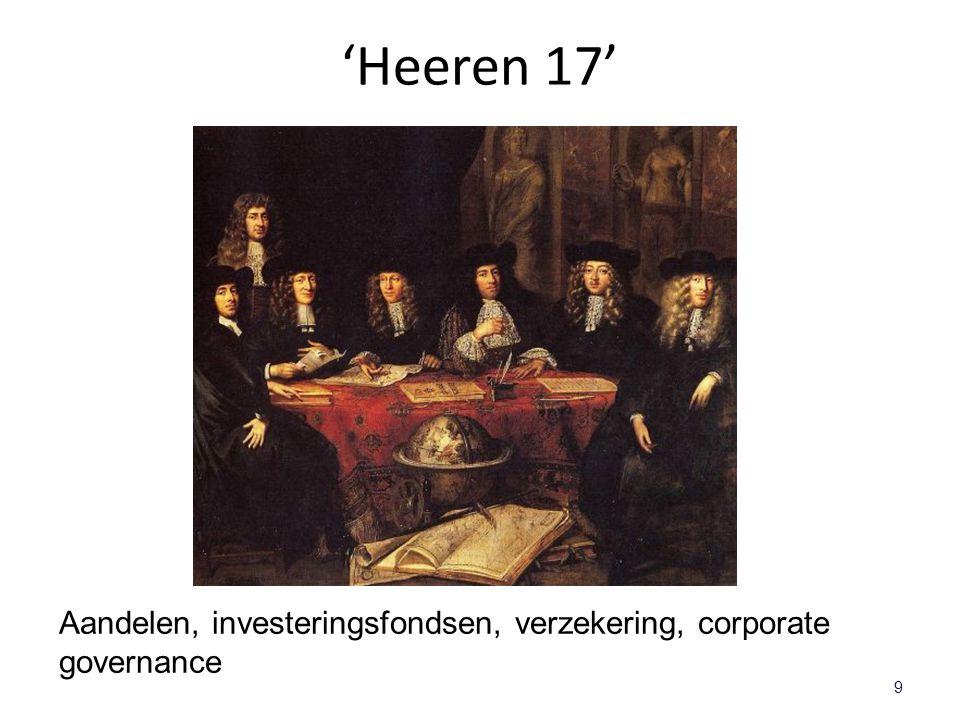 'Heeren 17' Aandelen, investeringsfondsen, verzekering, corporate governance