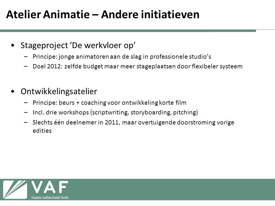 Atelier Animatie – Andere initiatieven