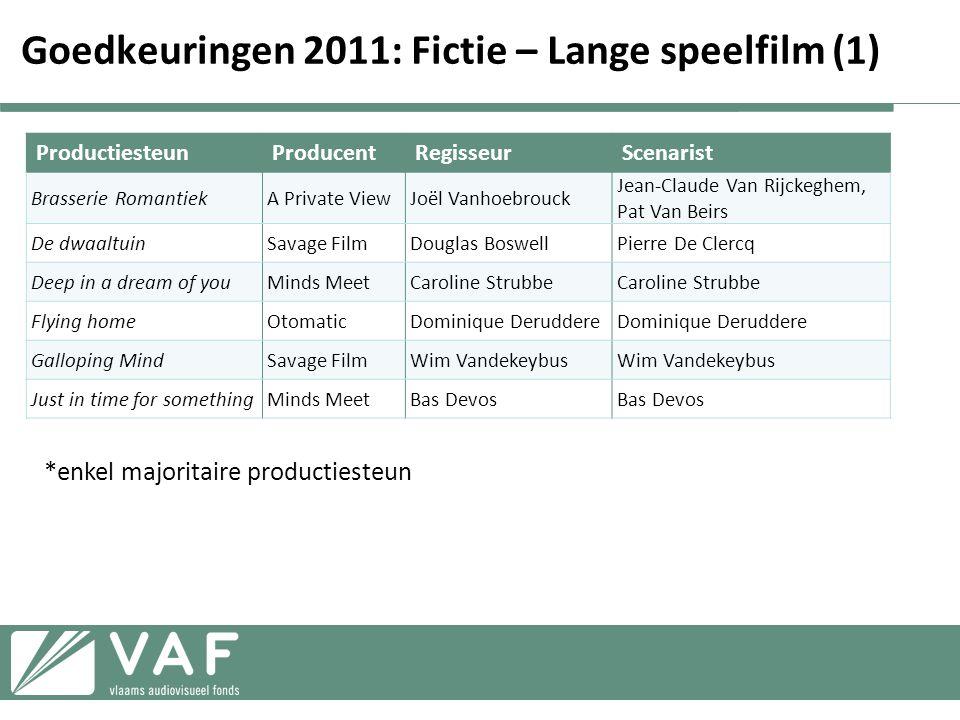 Goedkeuringen 2011: Fictie – Lange speelfilm (1)