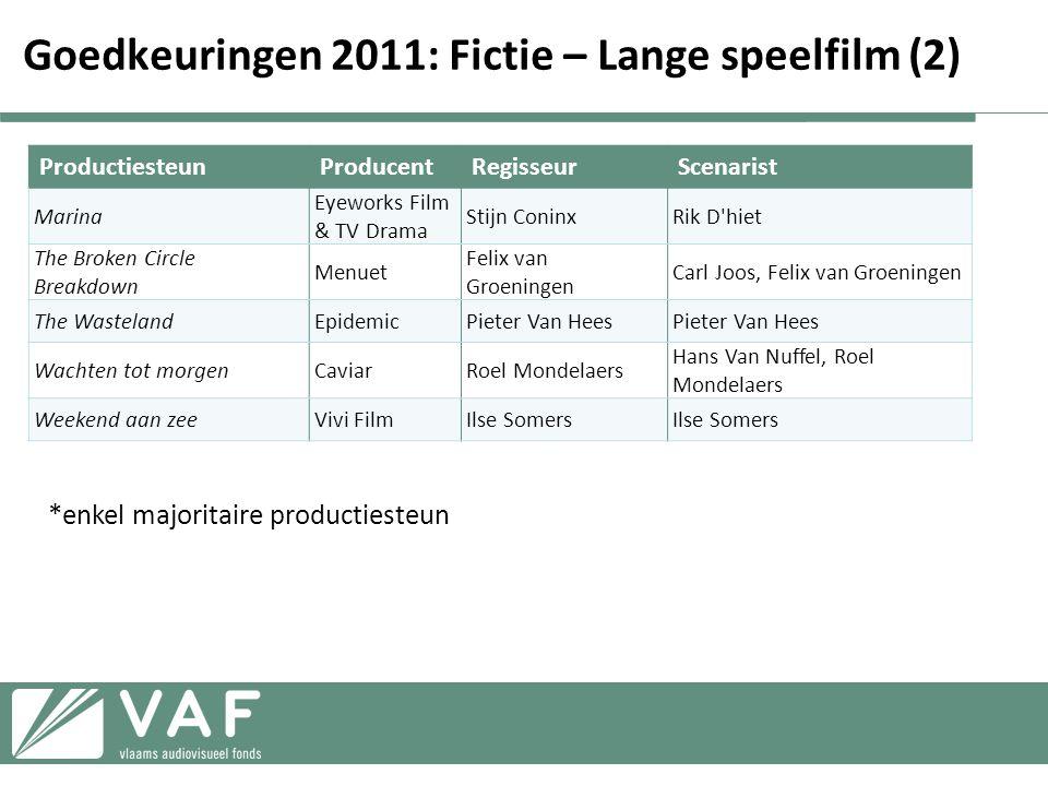 Goedkeuringen 2011: Fictie – Lange speelfilm (2)