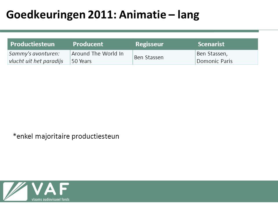 Goedkeuringen 2011: Animatie – lang