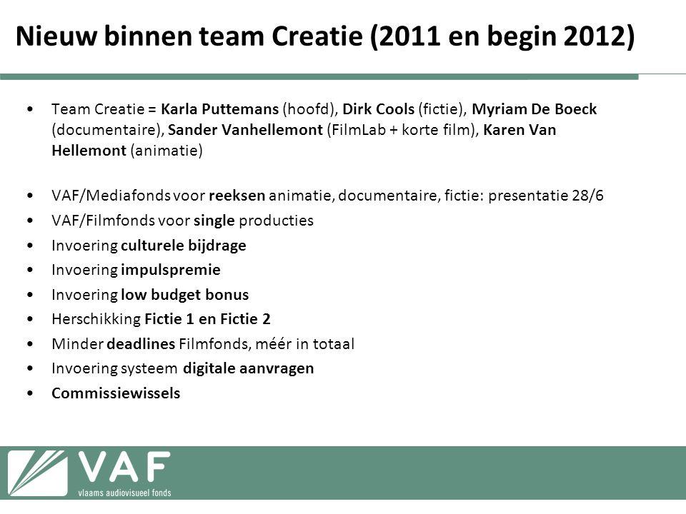 Nieuw binnen team Creatie (2011 en begin 2012)
