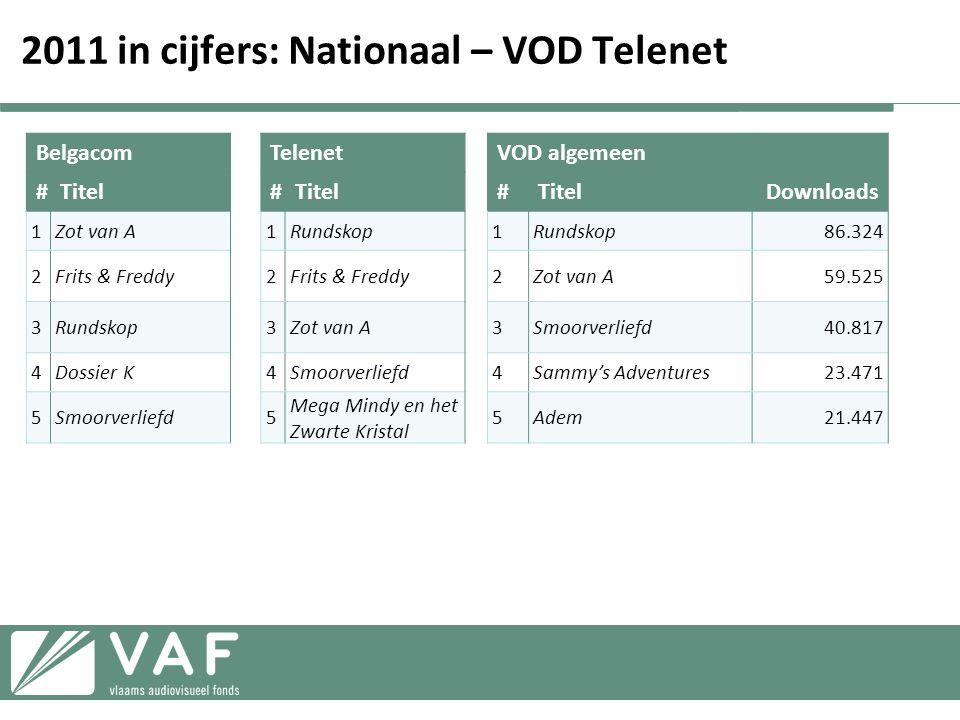 2011 in cijfers: Nationaal – VOD Telenet