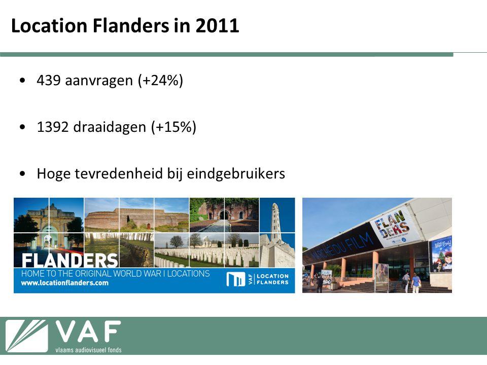 Location Flanders in 2011 439 aanvragen (+24%) 1392 draaidagen (+15%)