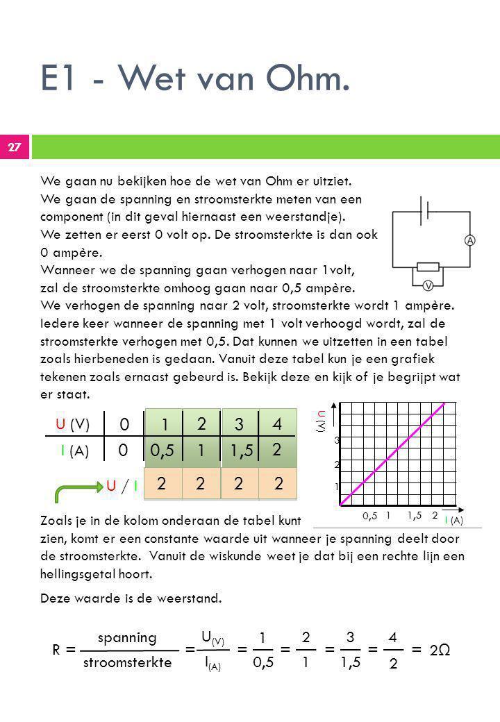 E1 - Wet van Ohm. 1 2 3 4 0,5 1 1,5 2 2 2 2 2 U (V) I (A) U / I R =