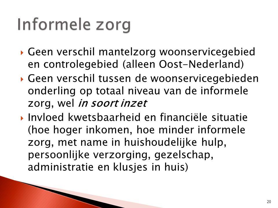Informele zorg Geen verschil mantelzorg woonservicegebied en controlegebied (alleen Oost-Nederland)