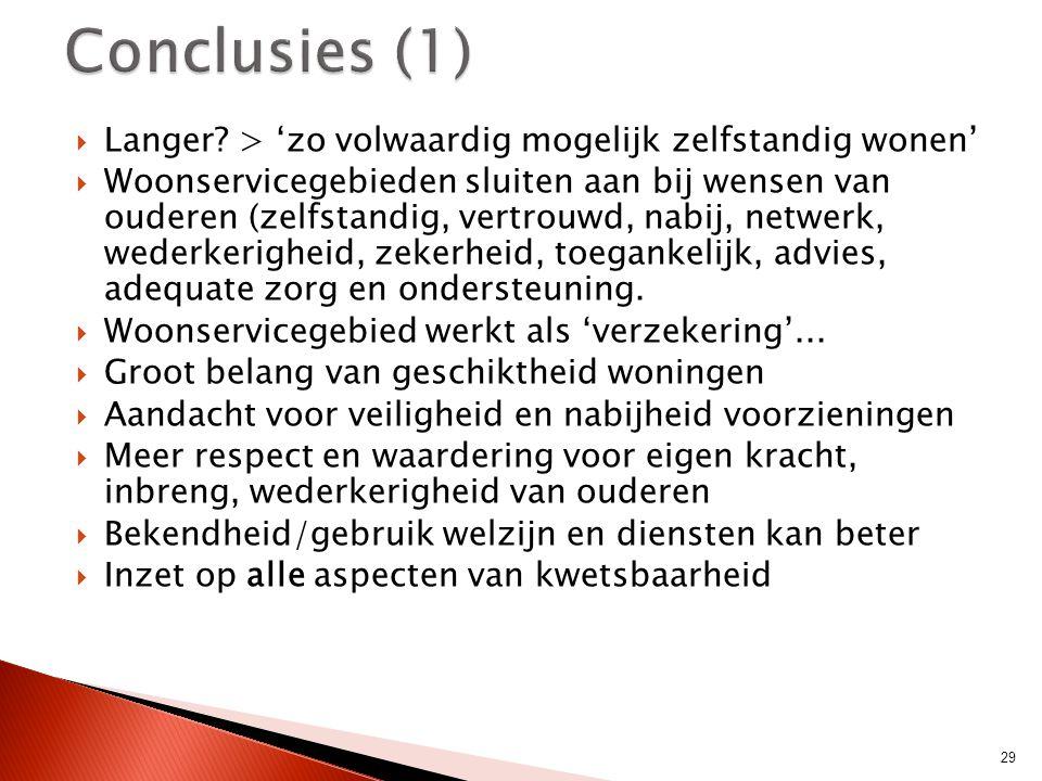 Conclusies (1) Langer > 'zo volwaardig mogelijk zelfstandig wonen'