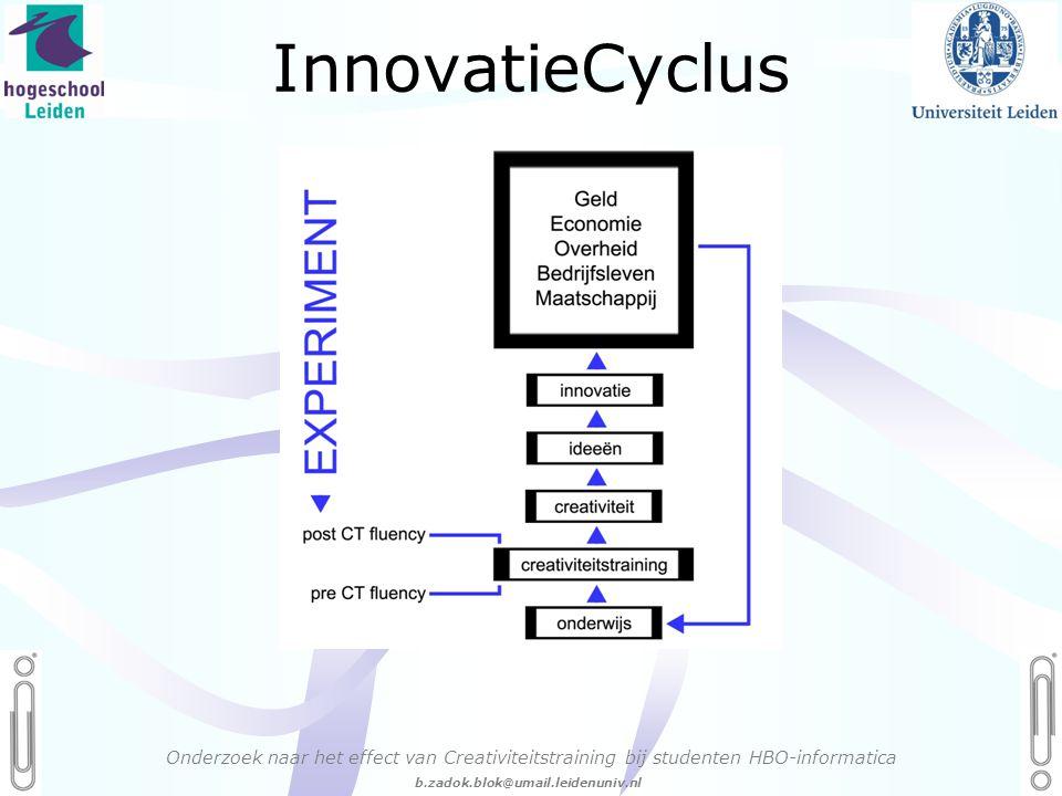 InnovatieCyclus Onderzoek naar het effect van Creativiteitstraining bij studenten HBO-informatica