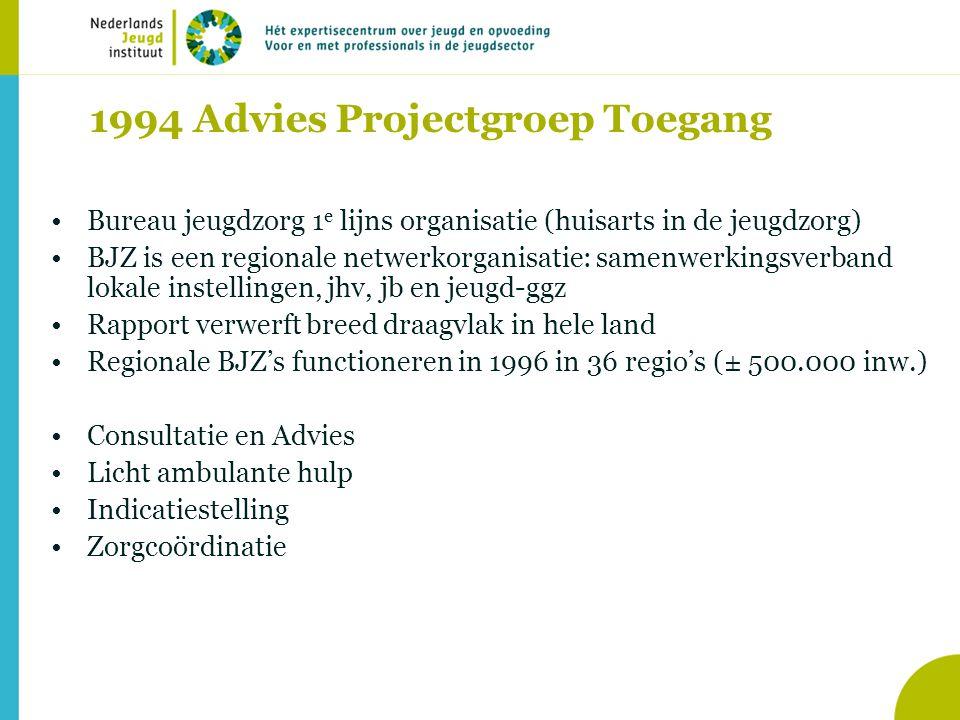 1994 Advies Projectgroep Toegang