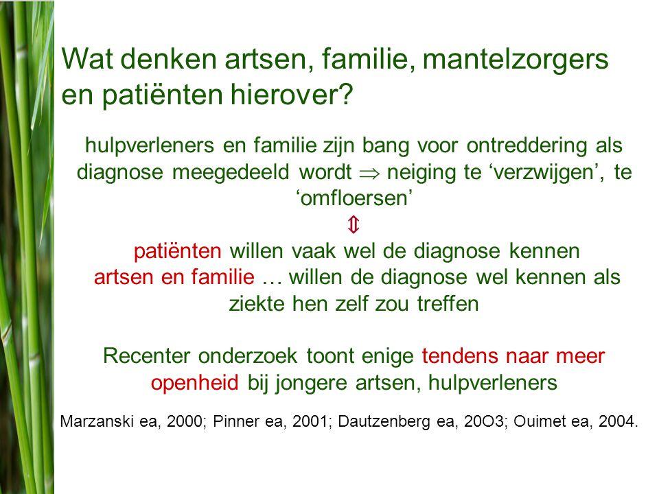 Wat denken artsen, familie, mantelzorgers en patiënten hierover