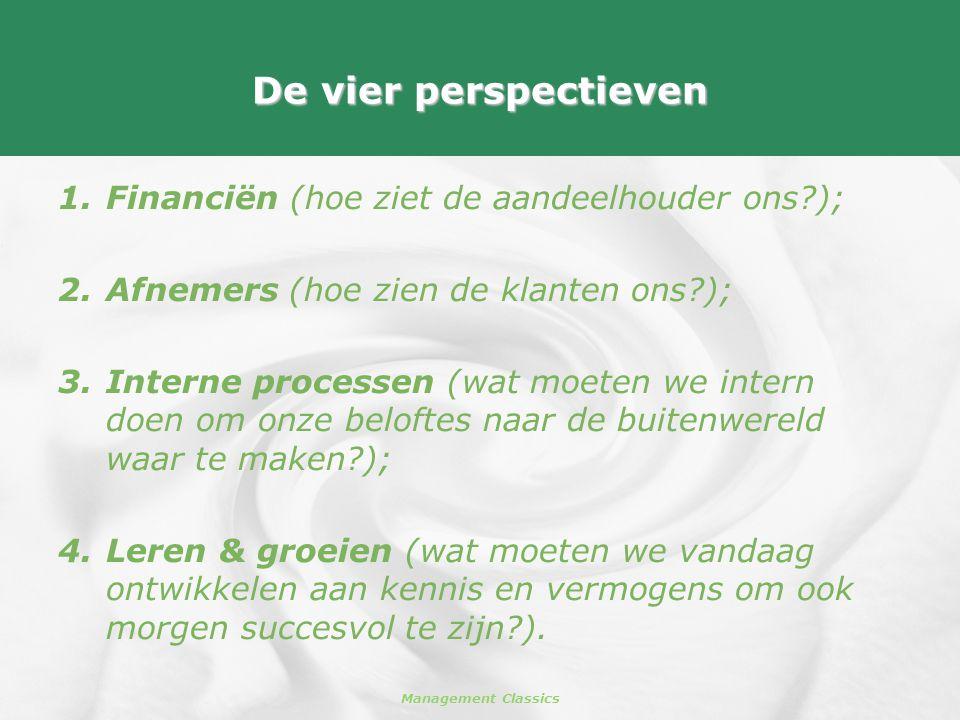 De vier perspectieven Financiën (hoe ziet de aandeelhouder ons );