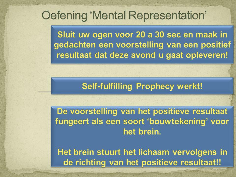 Oefening 'Mental Representation'