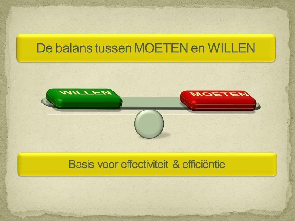 De balans tussen MOETEN en WILLEN