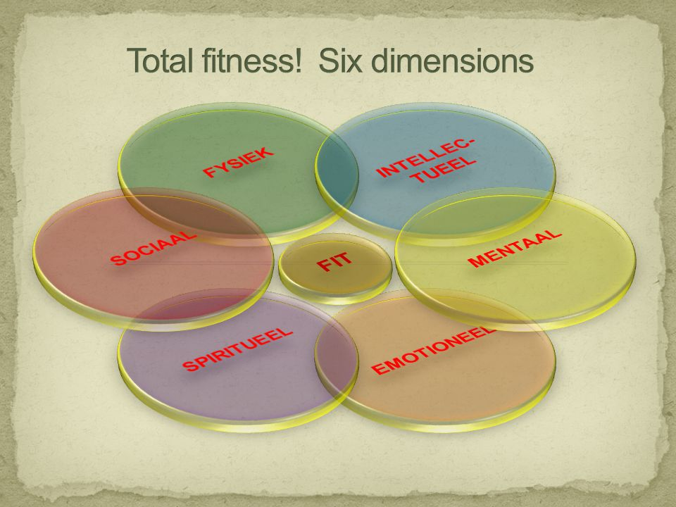 Total fitness! Six dimensions