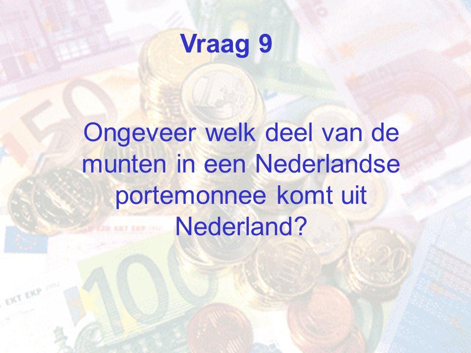 Vraag 9 Ongeveer welk deel van de munten in een Nederlandse portemonnee komt uit Nederland.