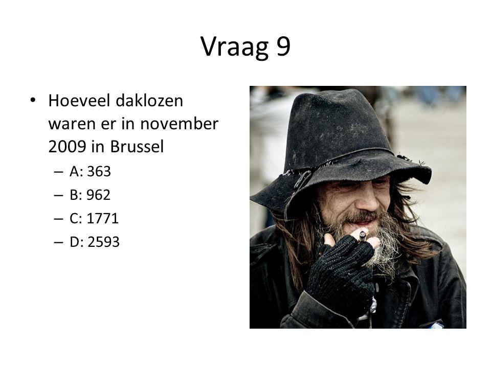 Vraag 9 Hoeveel daklozen waren er in november 2009 in Brussel A: 363