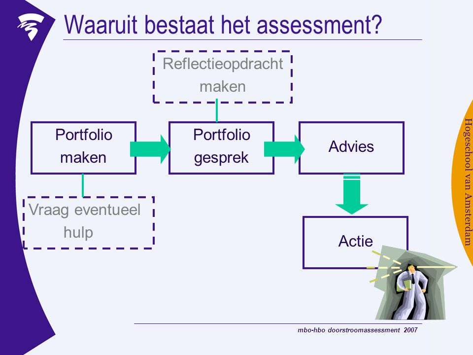 Waaruit bestaat het assessment