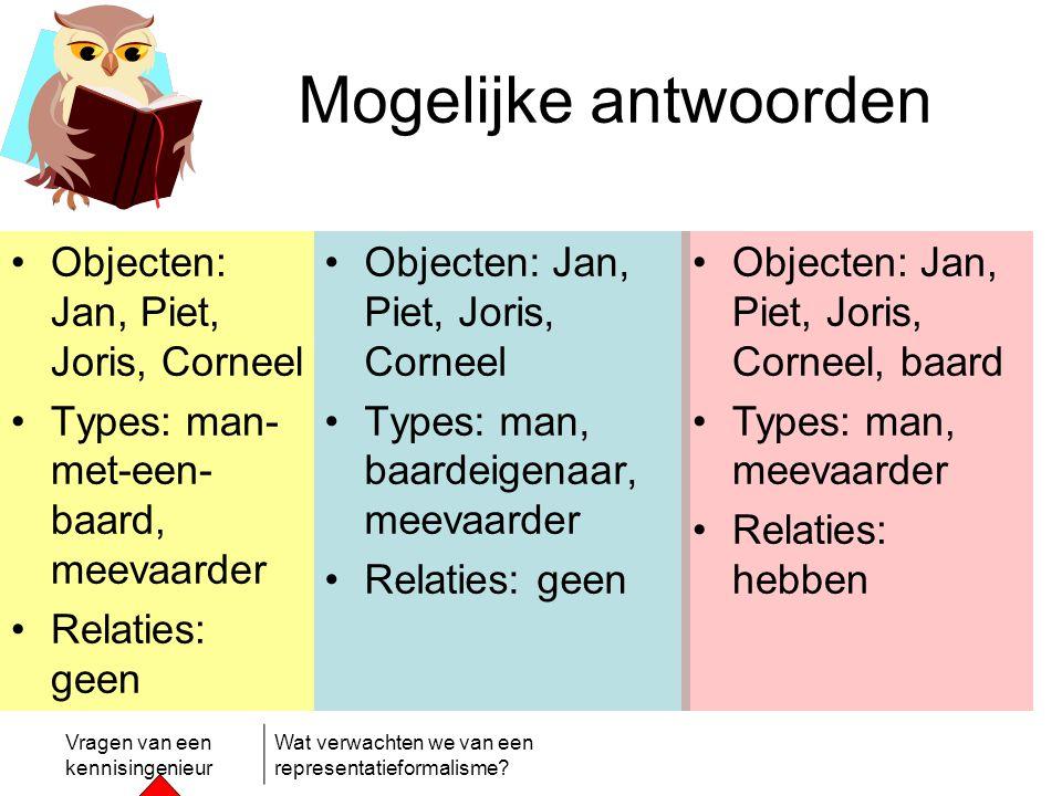 Mogelijke antwoorden Objecten: Jan, Piet, Joris, Corneel