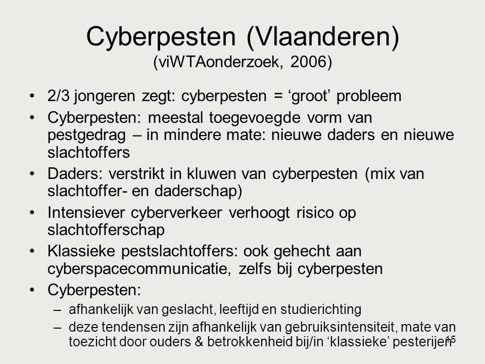 Cyberpesten (Vlaanderen) (viWTAonderzoek, 2006)