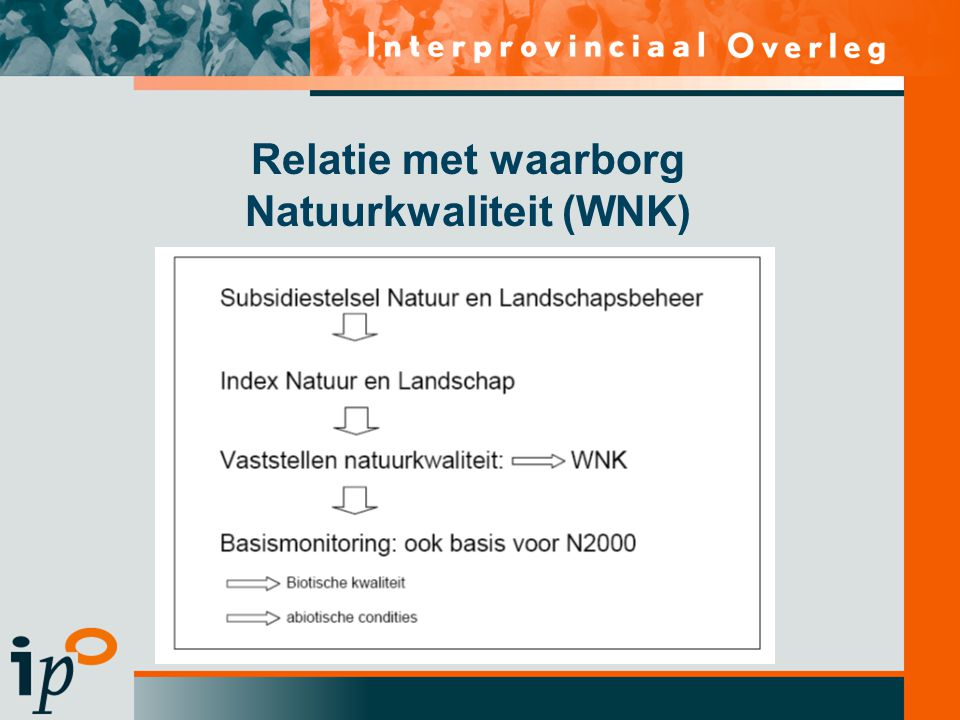 Relatie met waarborg Natuurkwaliteit (WNK)