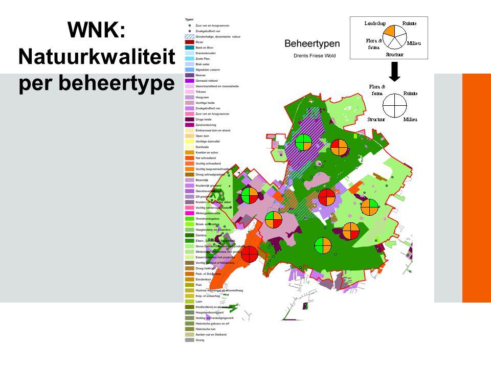 WNK: Natuurkwaliteit per beheertype