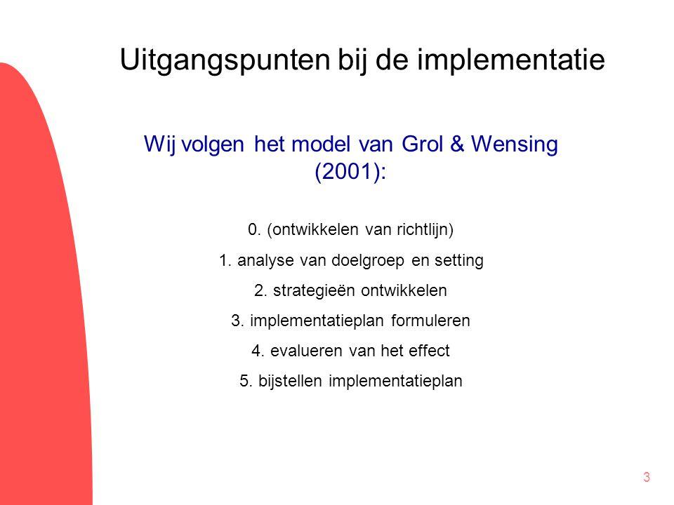Uitgangspunten bij de implementatie