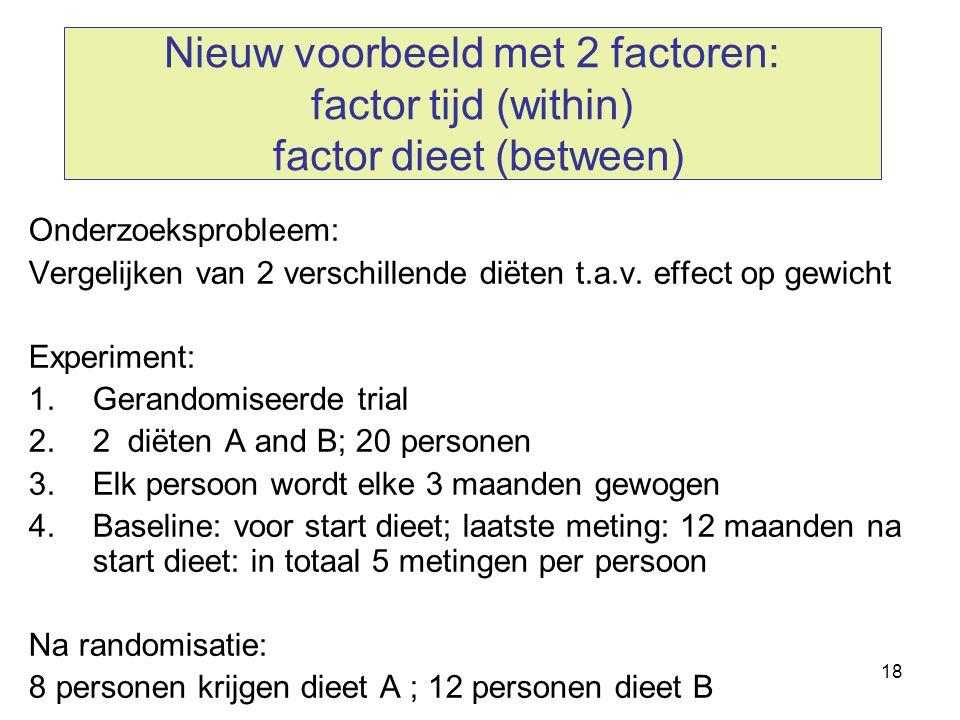 Nieuw voorbeeld met 2 factoren: factor tijd (within) factor dieet (between)