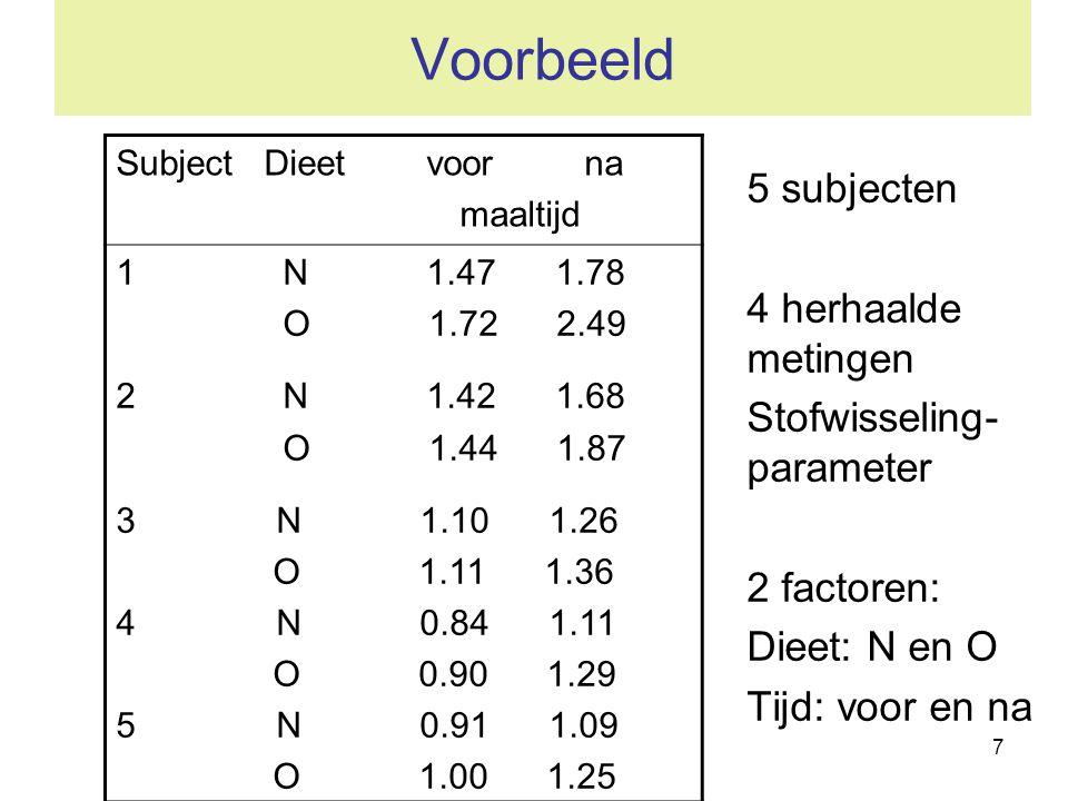 Voorbeeld 5 subjecten 4 herhaalde metingen Stofwisseling- parameter