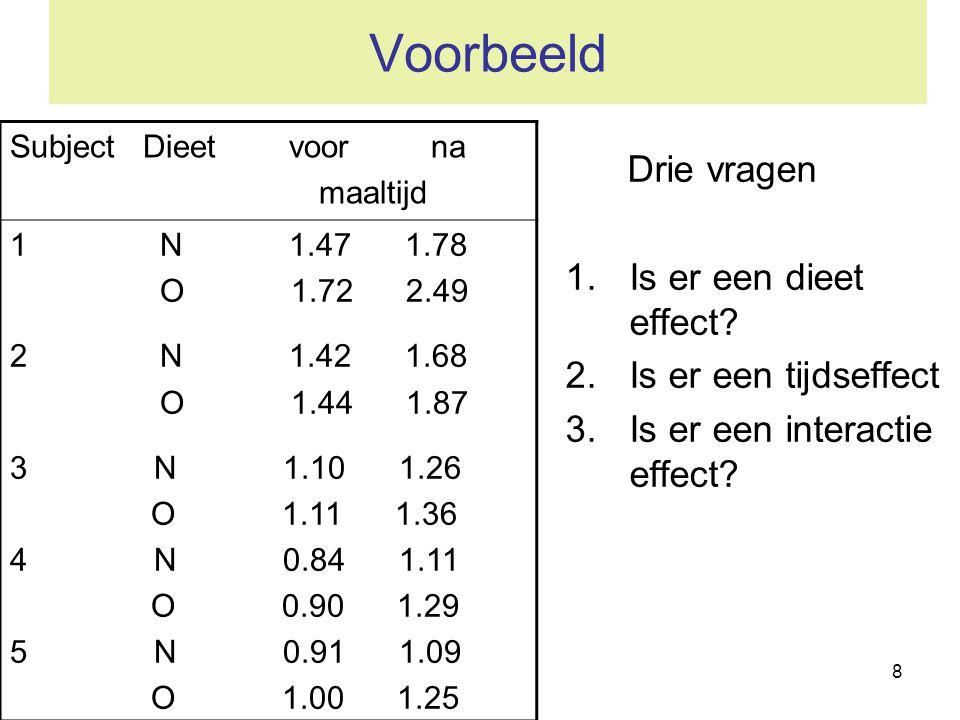 Voorbeeld Drie vragen Is er een dieet effect Is er een tijdseffect
