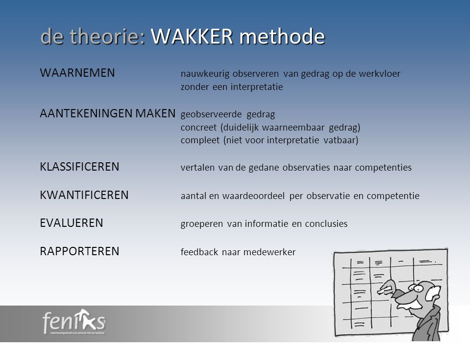 de theorie: WAKKER methode