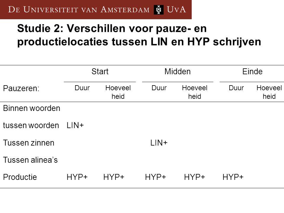 Studie 2: Verschillen voor pauze- en productielocaties tussen LIN en HYP schrijven