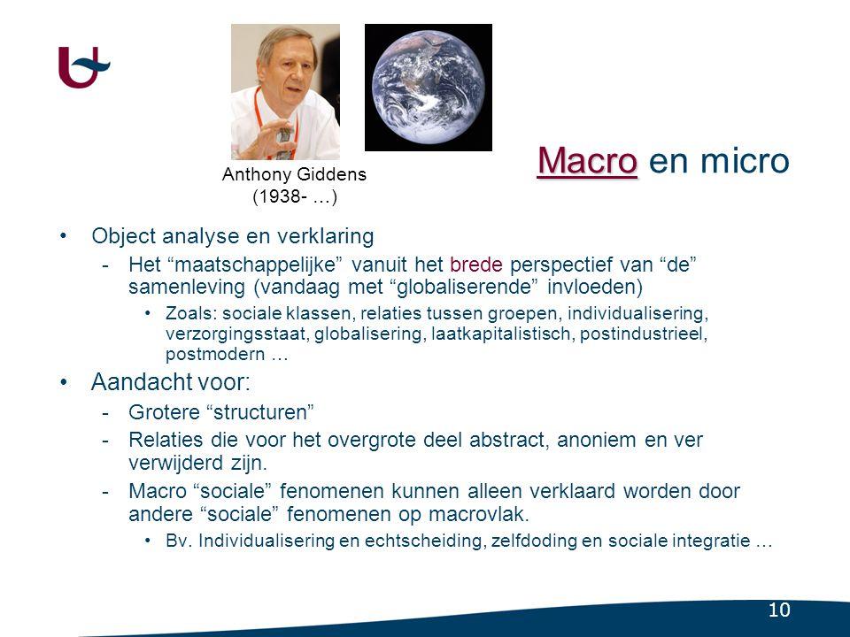 Macro en micro Object analyse en verklaring Aandacht voor: