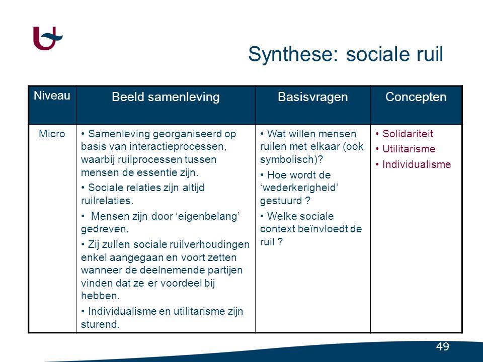 3.4 Het structureel functionalisme