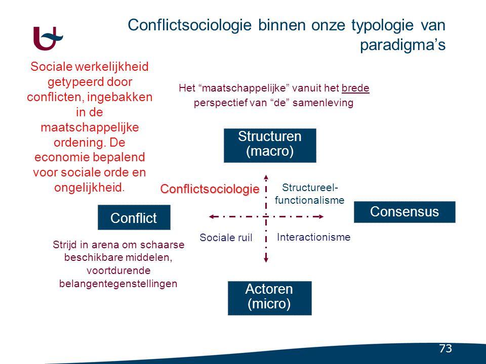 Het conflictsociologisch paradigma