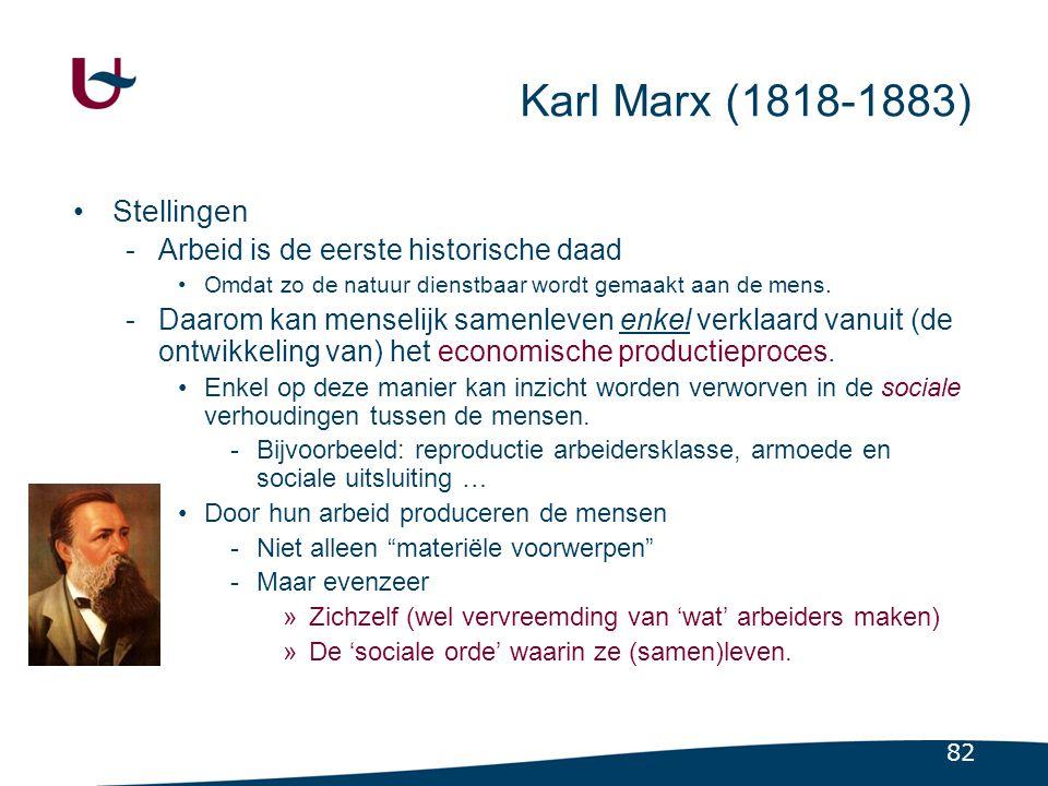 Schematisch denken bij Marx