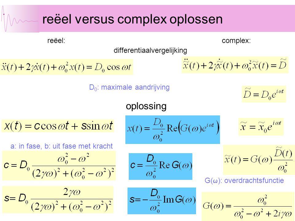 reëel versus complex oplossen